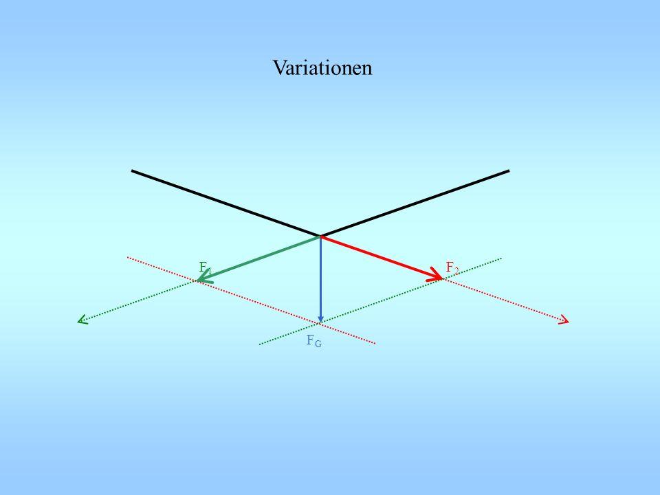 Variationen F1 F2 FG