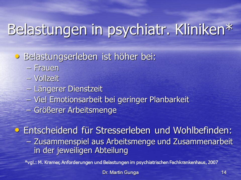 Belastungen in psychiatr. Kliniken*