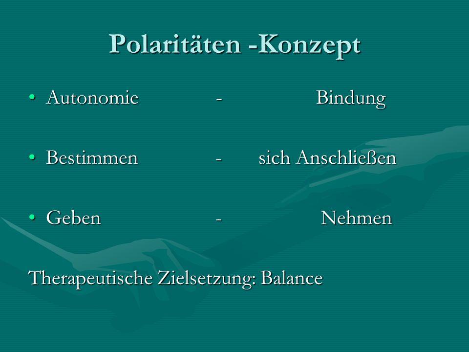 Polaritäten -Konzept Autonomie - Bindung Bestimmen - sich Anschließen