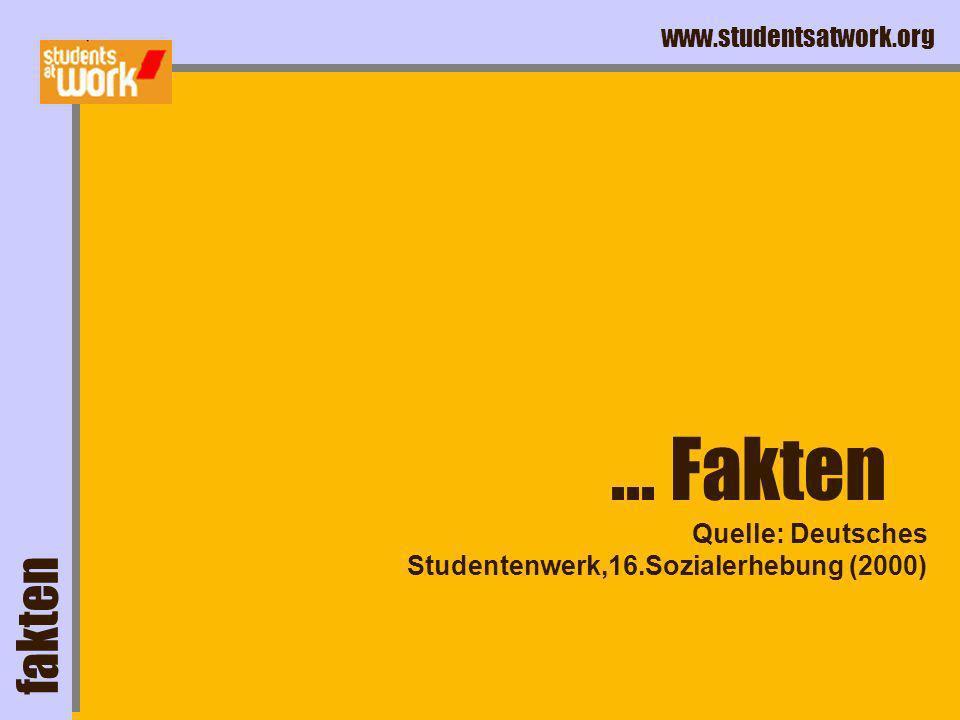 fakten ... Fakten Quelle: Deutsches Studentenwerk,16.Sozialerhebung (2000)