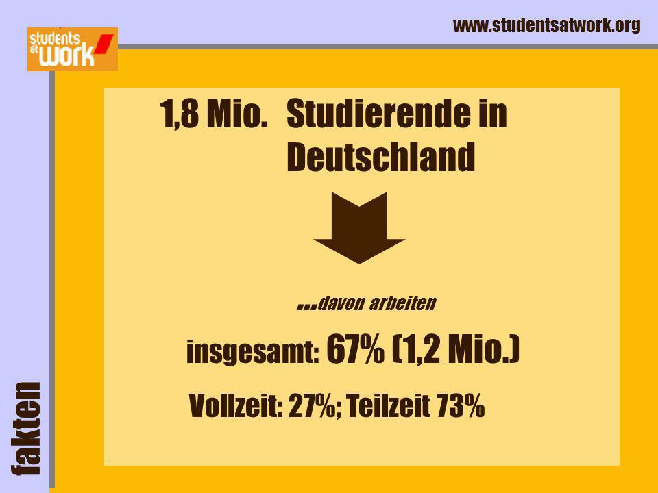 Vollzeit: 27%; Teilzeit 73%