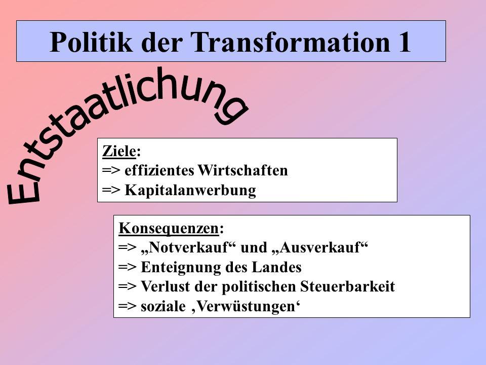 Politik der Transformation 1