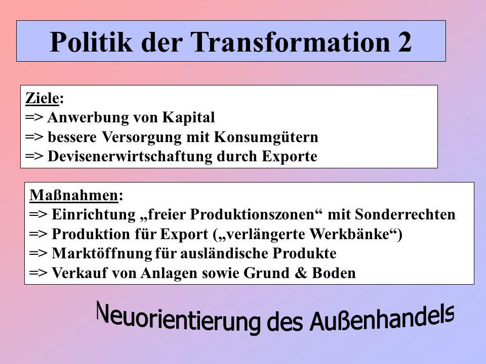 Politik der Transformation 2