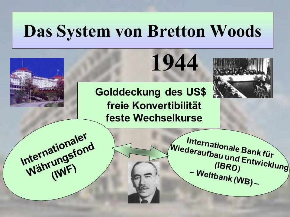 Das System von Bretton Woods