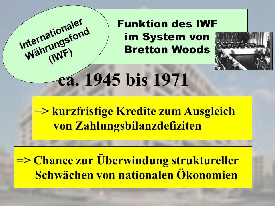 Internationaler Währungsfond (IWF)