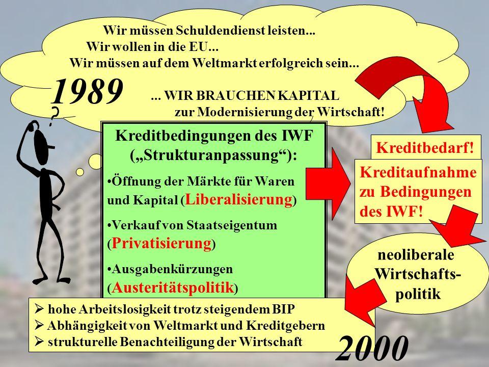 """Kreditbedingungen des IWF (""""Strukturanpassung ):"""