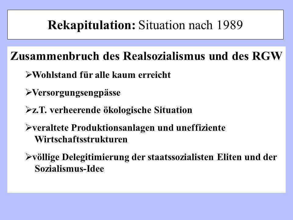 Rekapitulation: Situation nach 1989