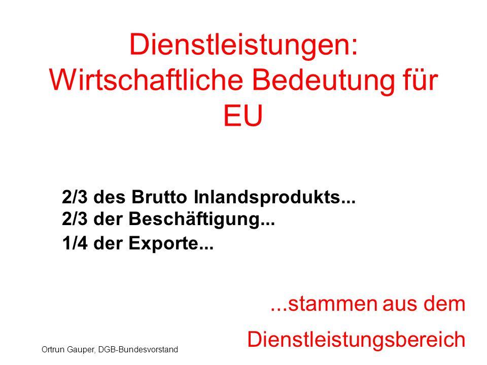 Dienstleistungen: Wirtschaftliche Bedeutung für EU
