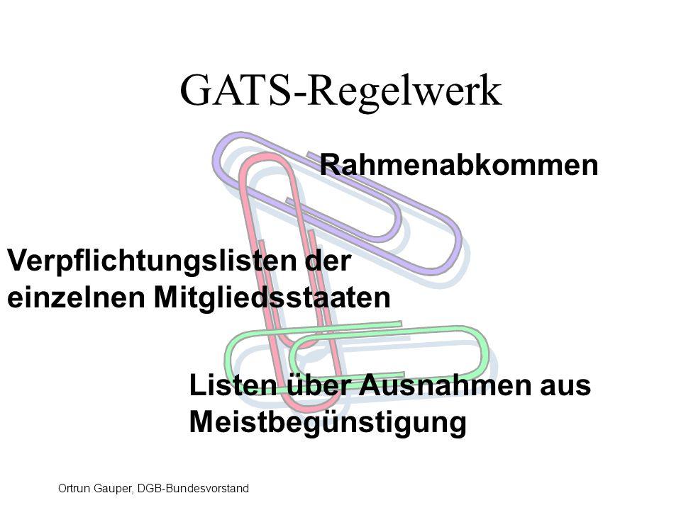 GATS-Regelwerk Rahmenabkommen Verpflichtungslisten der