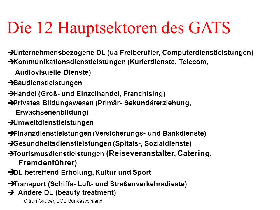 Die 12 Hauptsektoren des GATS