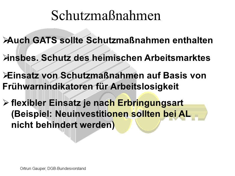 Schutzmaßnahmen Auch GATS sollte Schutzmaßnahmen enthalten