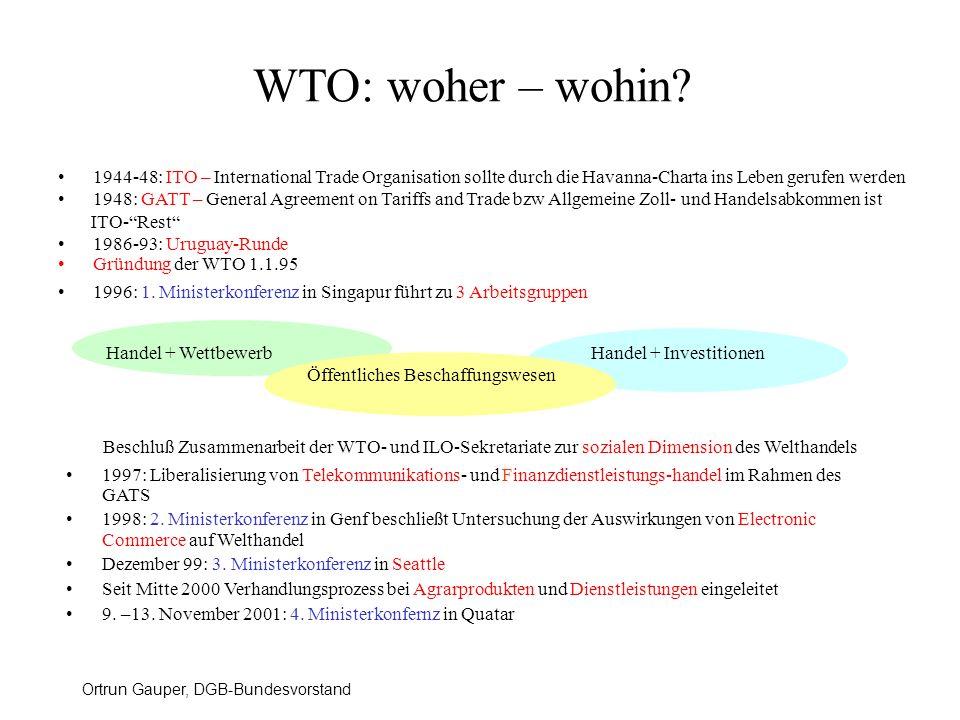 WTO: woher – wohin 1944-48: ITO – International Trade Organisation sollte durch die Havanna-Charta ins Leben gerufen werden.