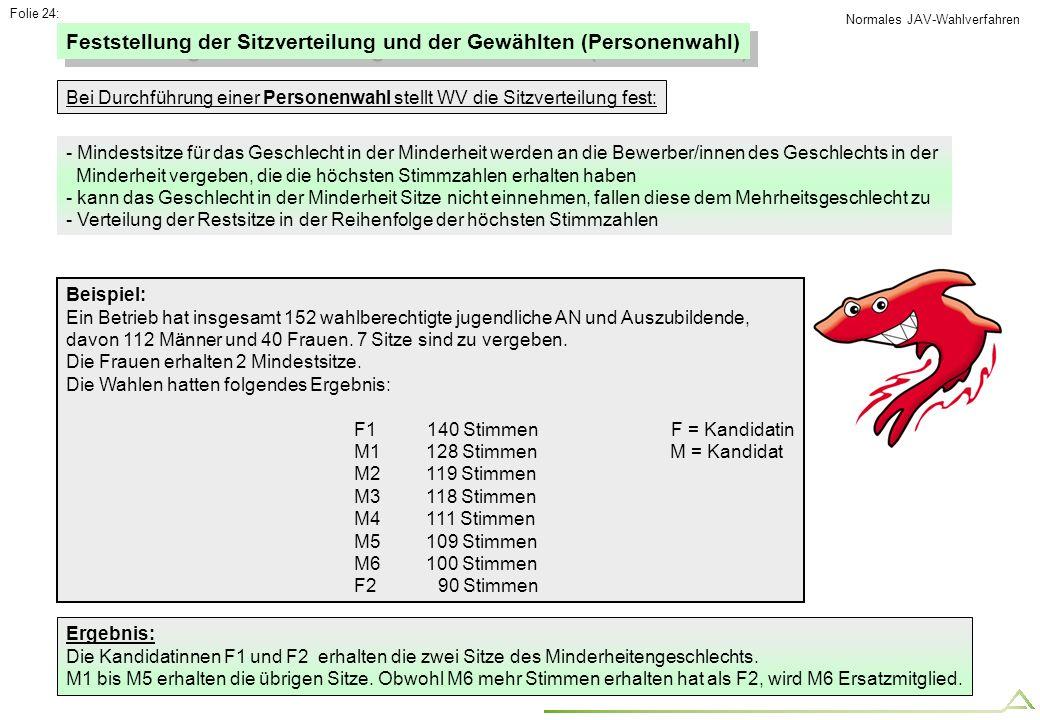 Feststellung der Sitzverteilung und der Gewählten (Personenwahl)