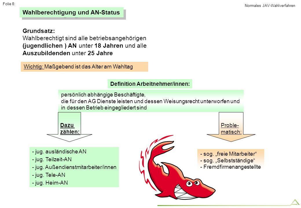 Wahlberechtigung und AN-Status