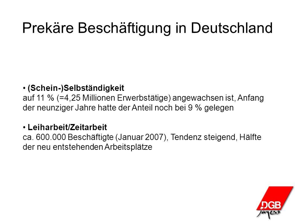 Prekäre Beschäftigung in Deutschland