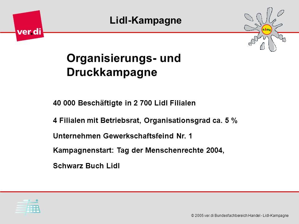 Organisierungs- und Druckkampagne