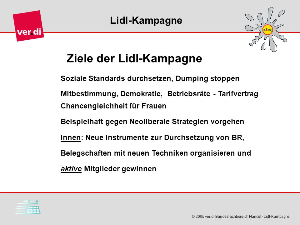 Ziele der Lidl-Kampagne