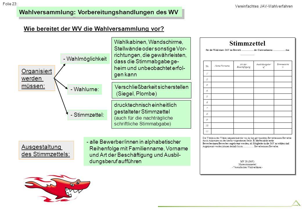 - Vereinfachtes Wahlverfahren -