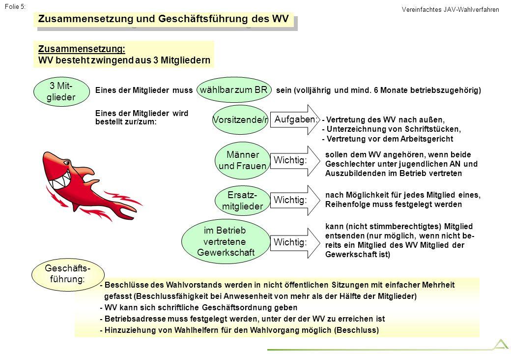 Zusammensetzung und Geschäftsführung des WV
