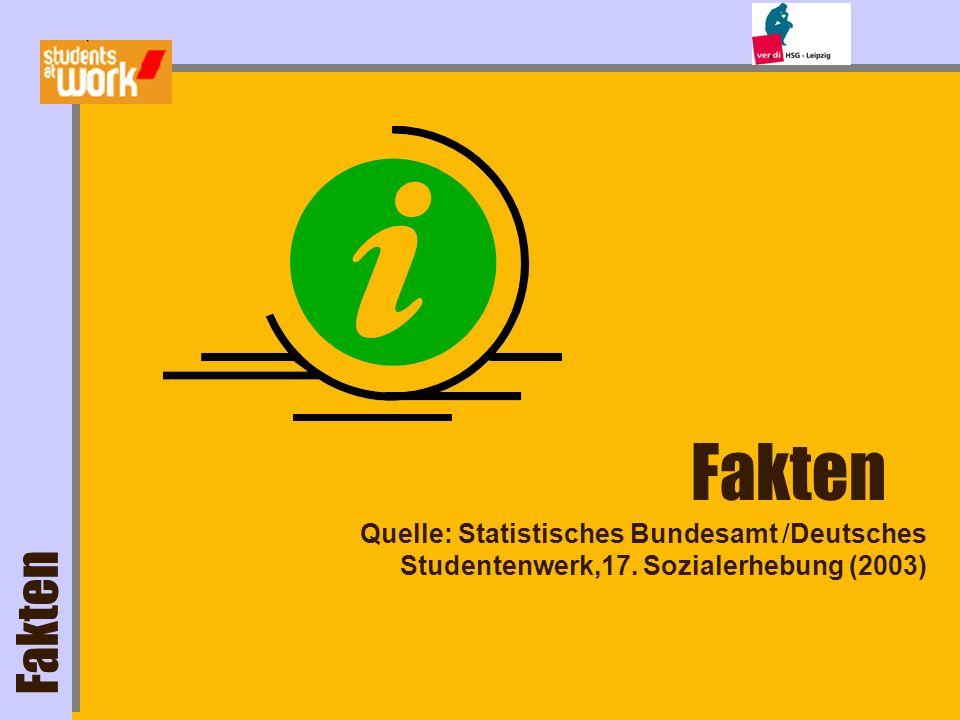 Fakten Fakten Quelle: Statistisches Bundesamt /Deutsches Studentenwerk,17. Sozialerhebung (2003)