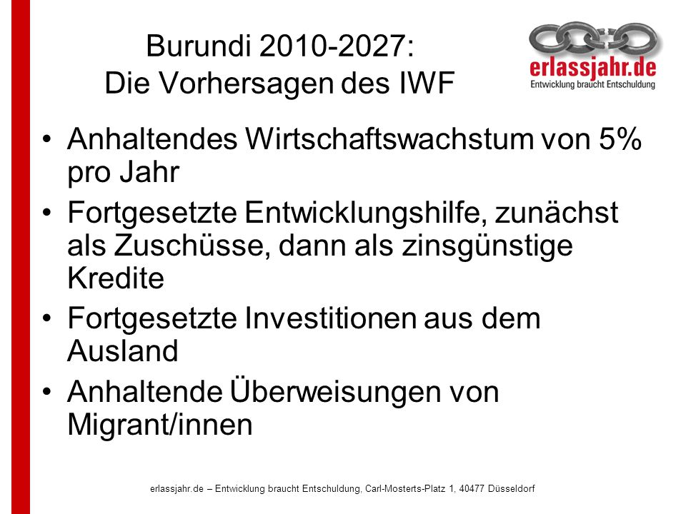 Burundi 2010-2027: Die Vorhersagen des IWF