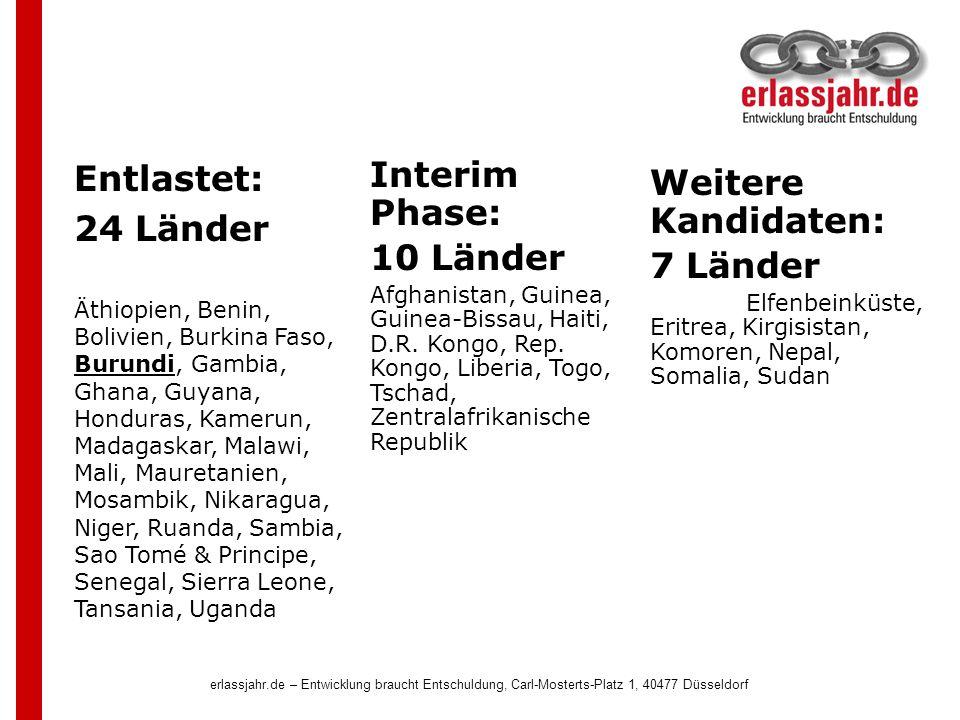 Entlastet: 24 Länder Interim Phase: 10 Länder Weitere Kandidaten: