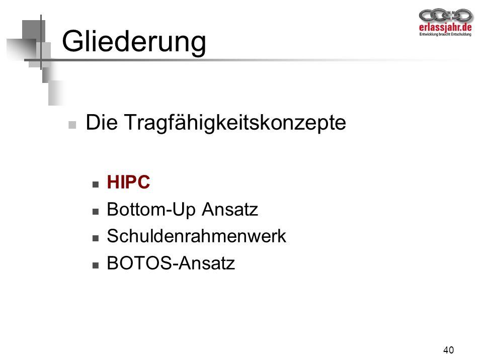 Gliederung Die Tragfähigkeitskonzepte HIPC Bottom-Up Ansatz