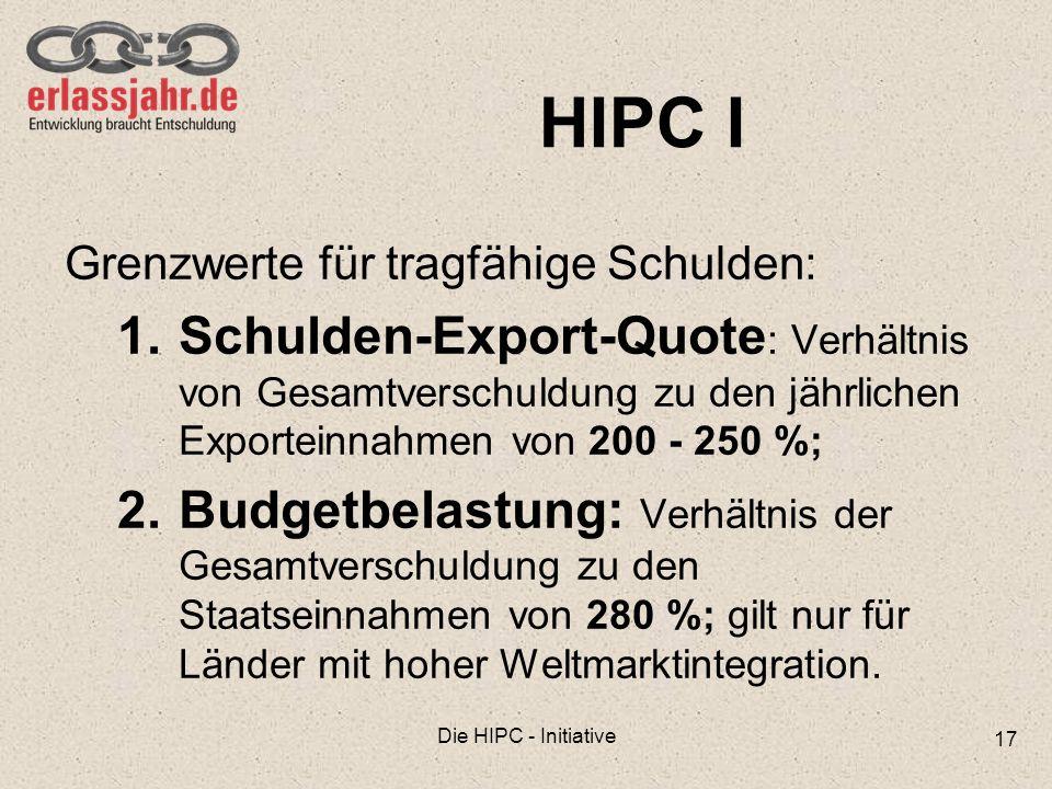 HIPC I Grenzwerte für tragfähige Schulden: