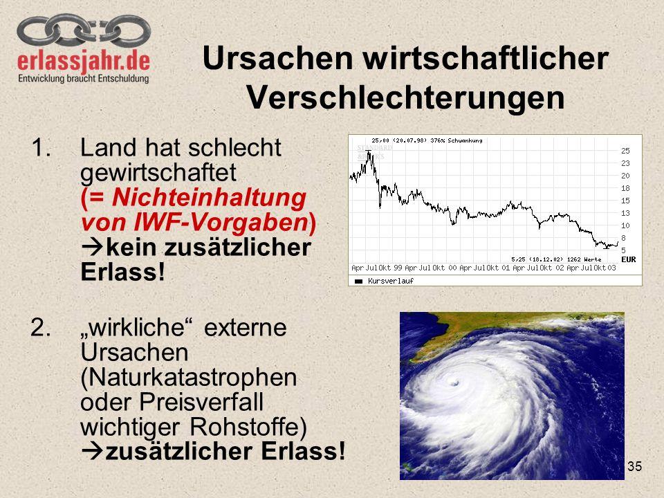 Ursachen wirtschaftlicher Verschlechterungen