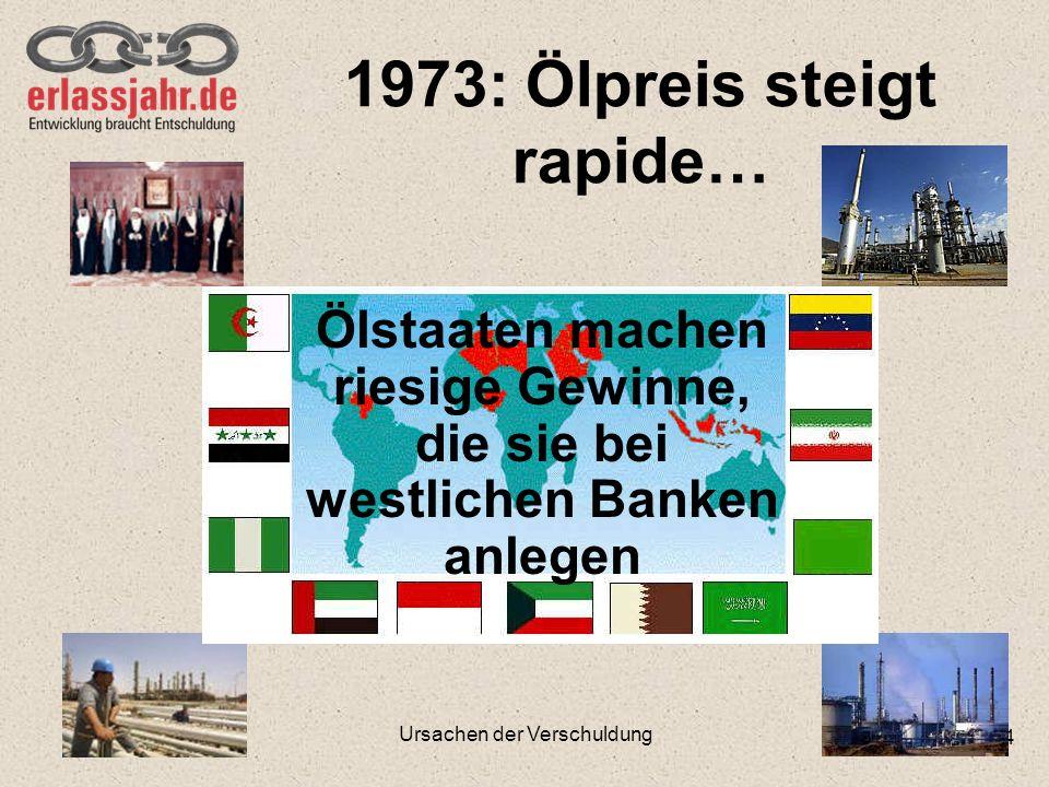 1973: Ölpreis steigt rapide…