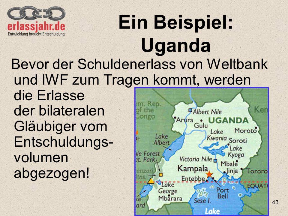 Ein Beispiel: Uganda