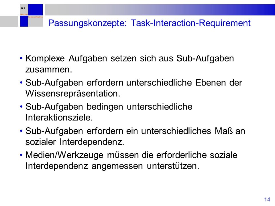Passungskonzepte: Task-Interaction-Requirement