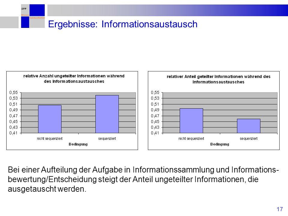 Ergebnisse: Informationsaustausch