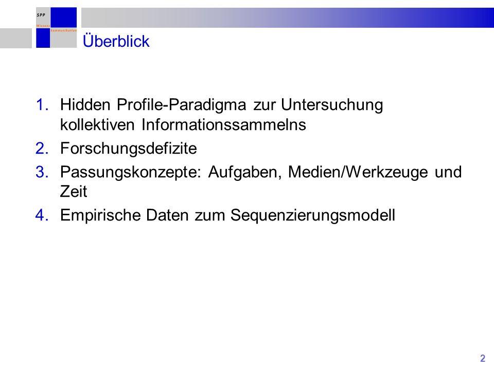 Überblick Hidden Profile-Paradigma zur Untersuchung kollektiven Informationssammelns. Forschungsdefizite.