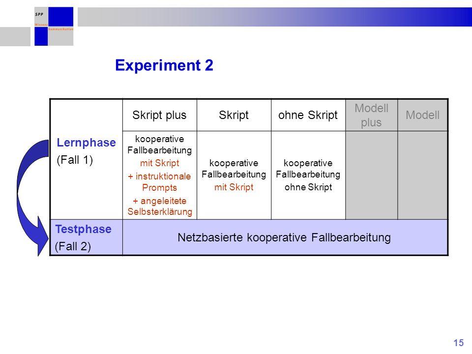 Experiment 2 Lernphase (Fall 1) Skript plus Skript ohne Skript