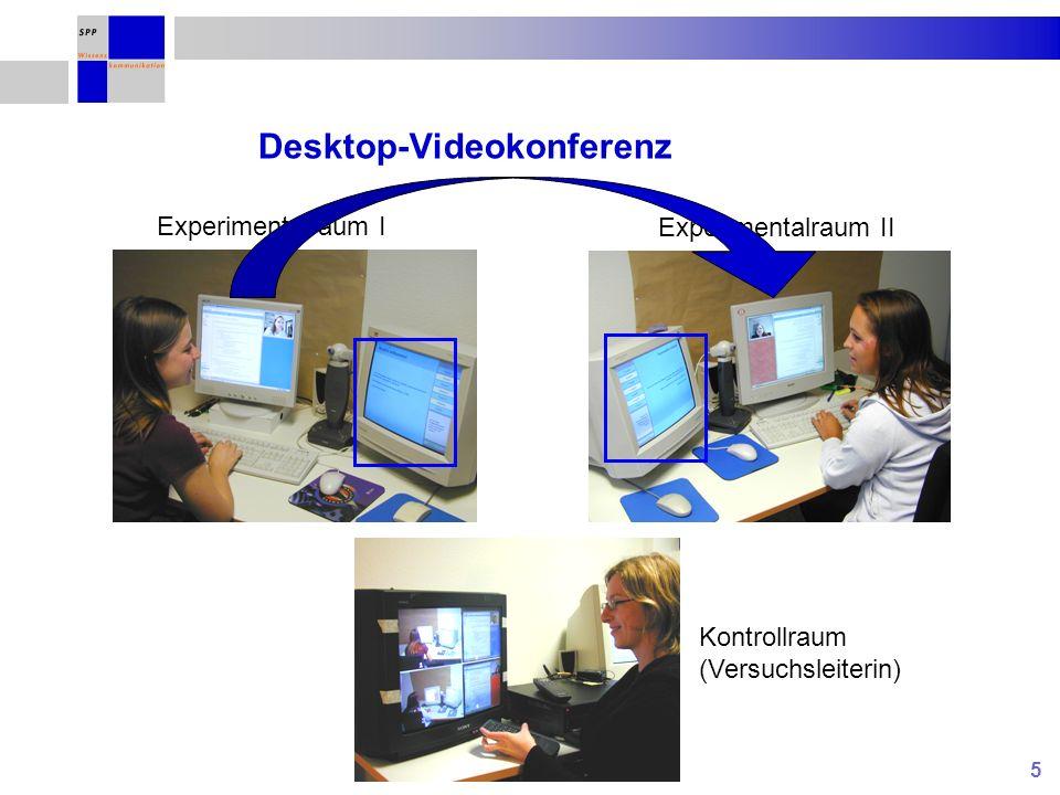 Desktop-Videokonferenz