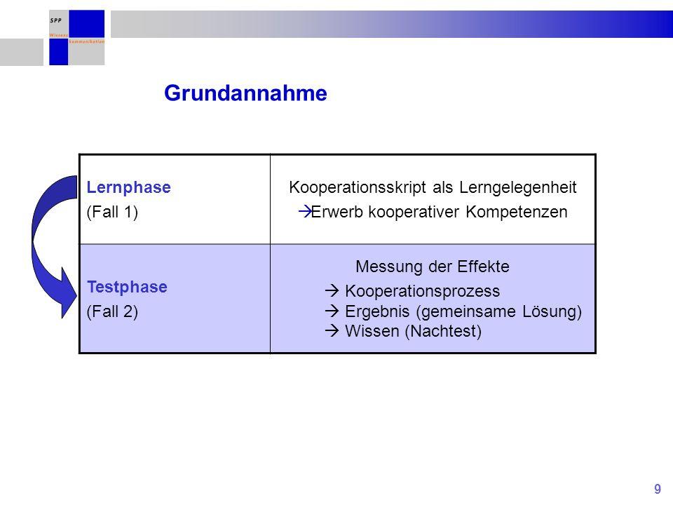 Grundannahme Lernphase (Fall 1) Kooperationsskript als Lerngelegenheit