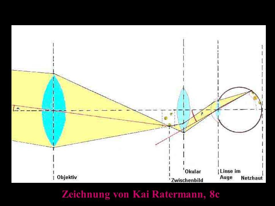 Das Fernrohr Strahlengang am Fernrohr Zeichnung von Kai Ratermann, 8c