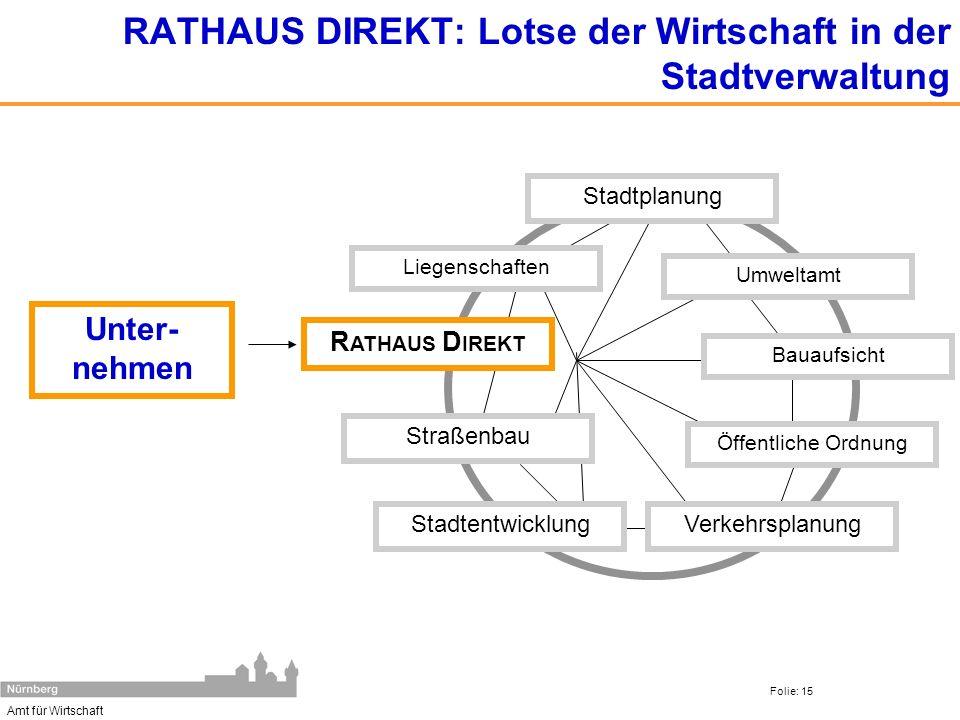 RATHAUS DIREKT: Lotse der Wirtschaft in der Stadtverwaltung
