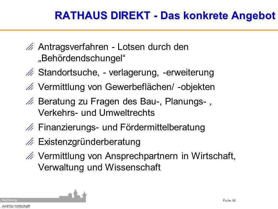 RATHAUS DIREKT - Das konkrete Angebot