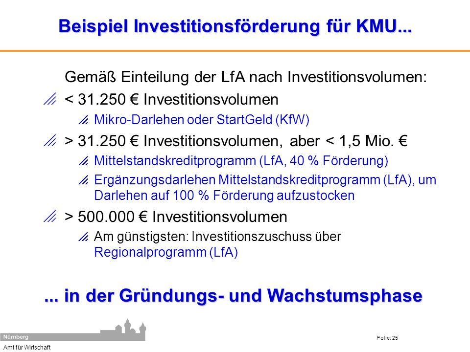 Beispiel Investitionsförderung für KMU...