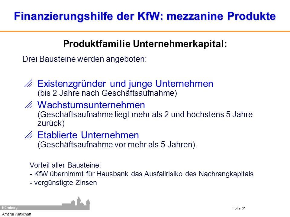 Finanzierungshilfe der KfW: mezzanine Produkte
