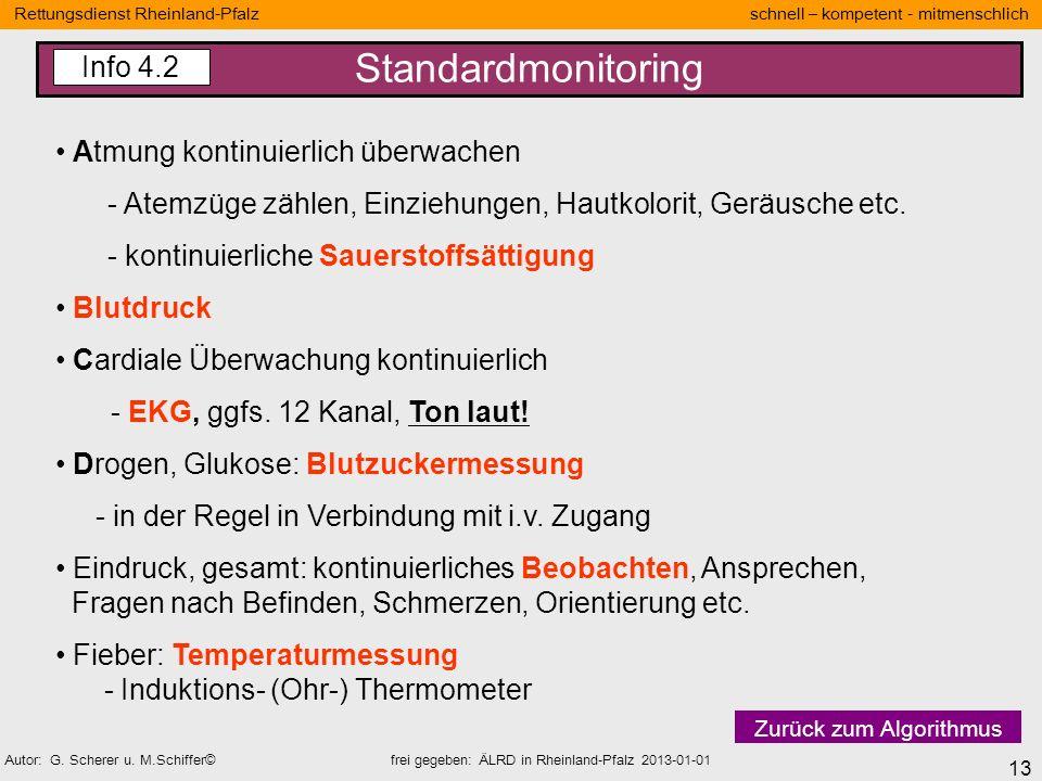 Standardmonitoring Info 4.2 Atmung kontinuierlich überwachen