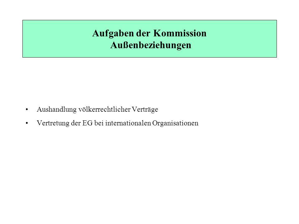 Aufgaben der Kommission Außenbeziehungen