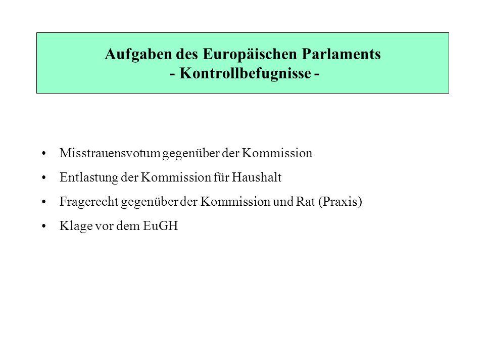 Aufgaben des Europäischen Parlaments - Kontrollbefugnisse -