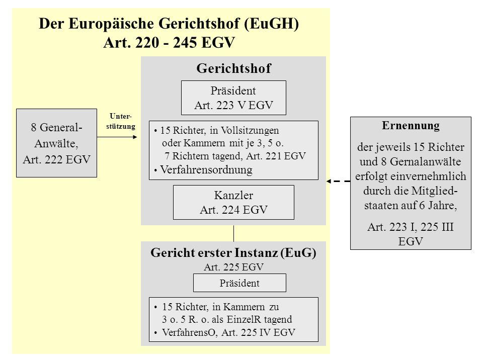 Der Europäische Gerichtshof (EuGH) Art. 220 - 245 EGV