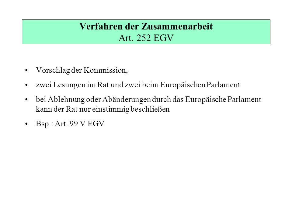 Verfahren der Zusammenarbeit Art. 252 EGV