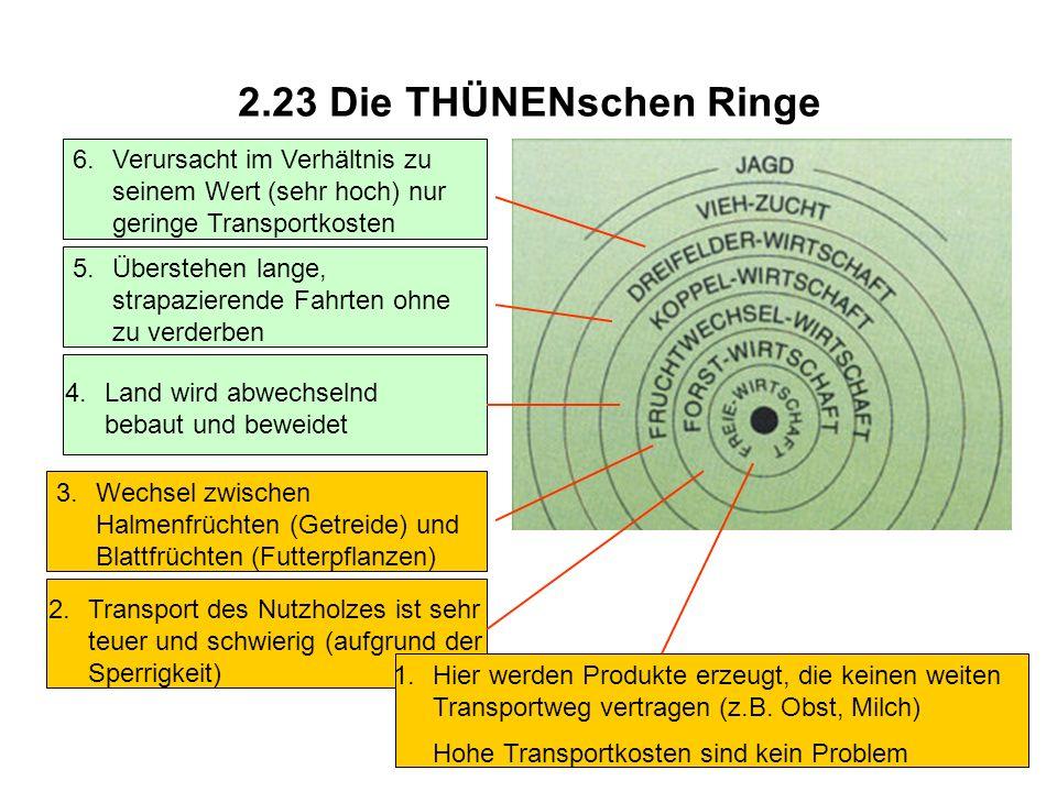 2.23 Die THÜNENschen Ringe 6. Verursacht im Verhältnis zu seinem Wert (sehr hoch) nur geringe Transportkosten.