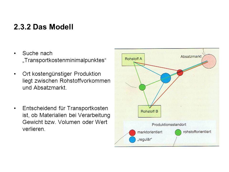 """2.3.2 Das Modell Suche nach """"Transportkostenminimalpunktes"""