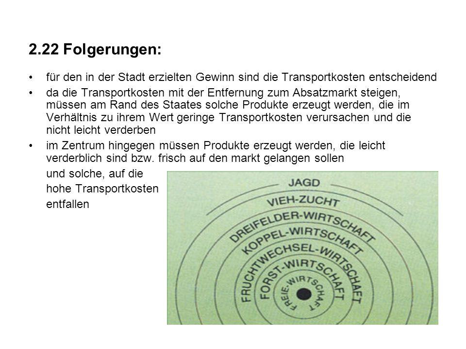 2.22 Folgerungen: für den in der Stadt erzielten Gewinn sind die Transportkosten entscheidend.